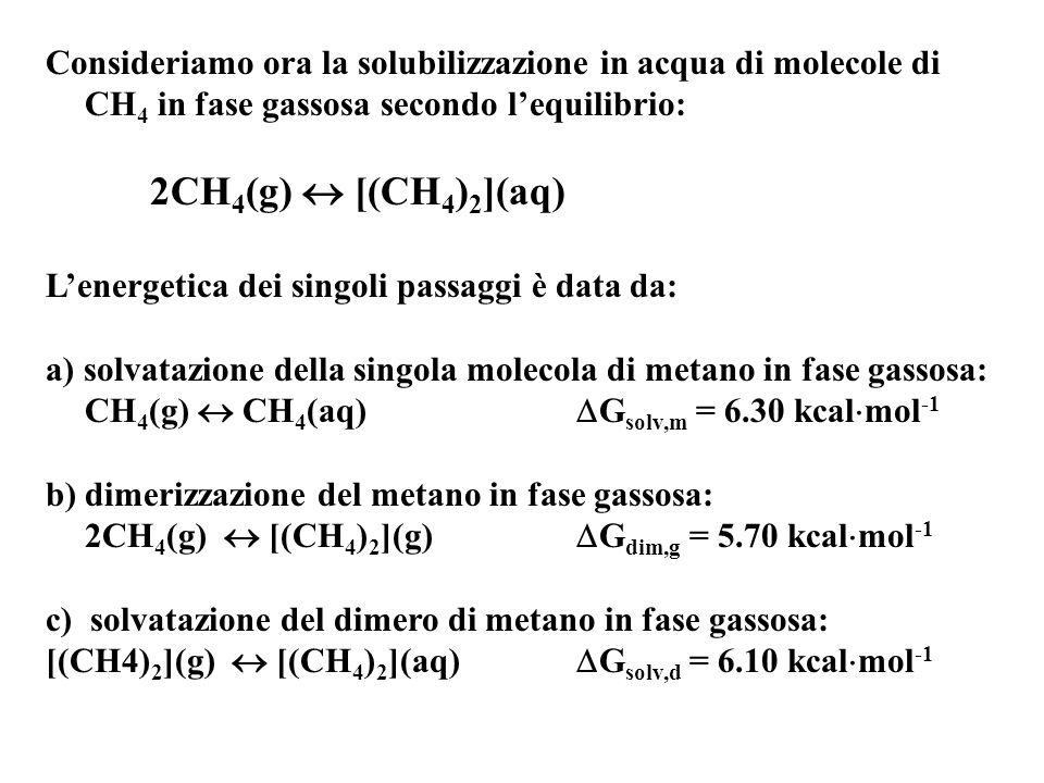 Consideriamo ora la solubilizzazione in acqua di molecole di CH4 in fase gassosa secondo l'equilibrio: