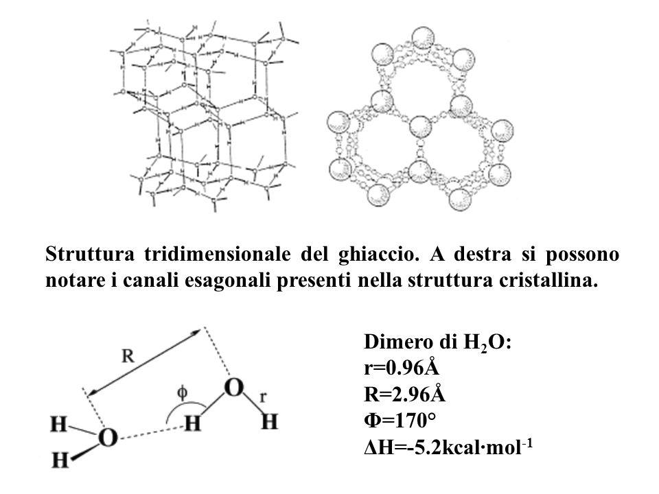 Struttura tridimensionale del ghiaccio