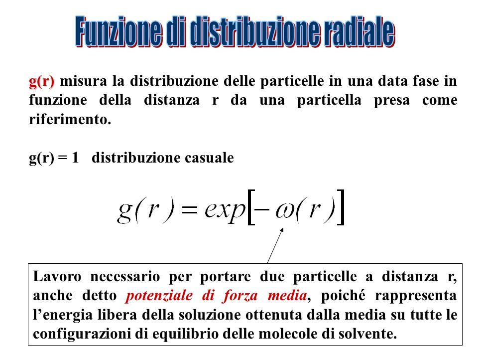 Funzione di distribuzione radiale