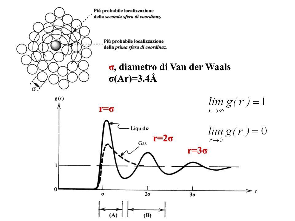 σ, diametro di Van der Waals