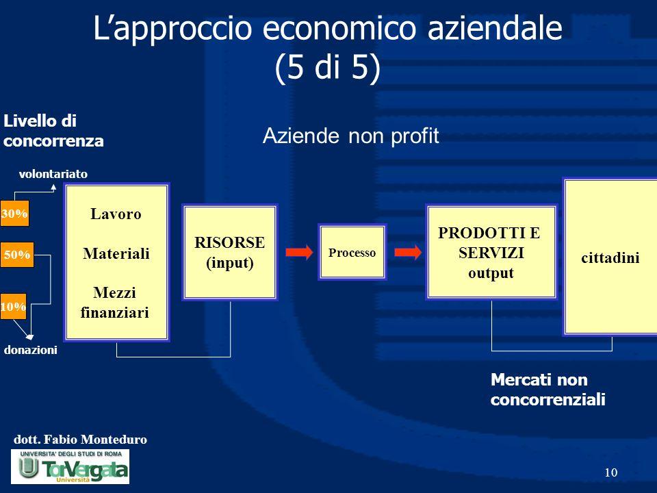 L'approccio economico aziendale (5 di 5)