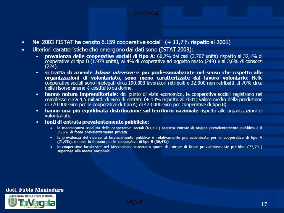 … continua segue …. dott. Fabio Monteduro