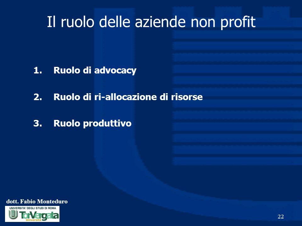 Il ruolo delle aziende non profit