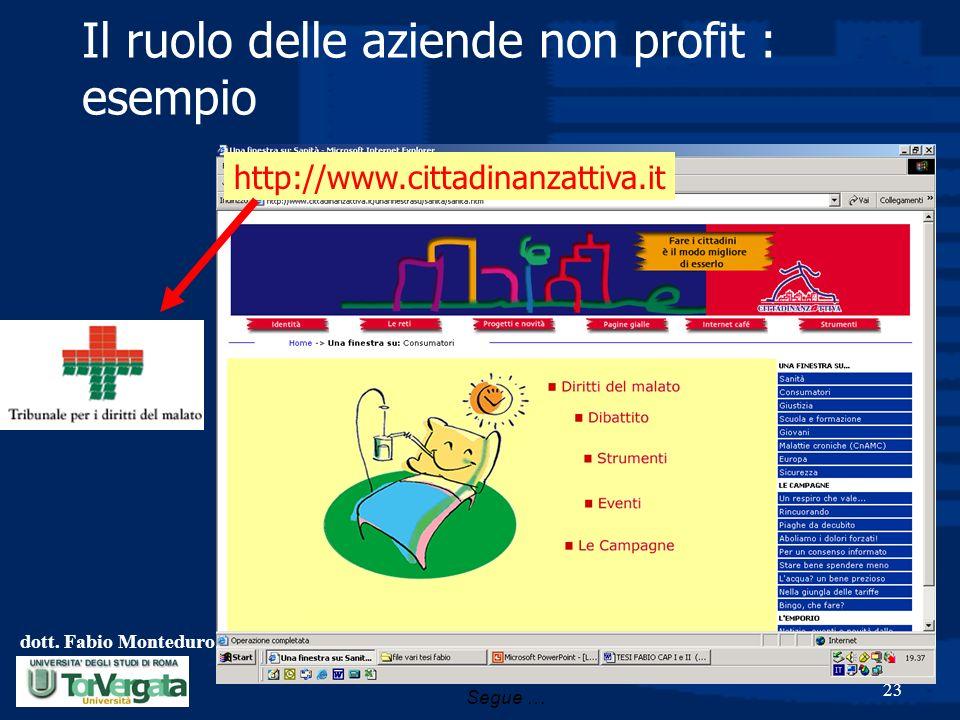 Il ruolo delle aziende non profit : esempio