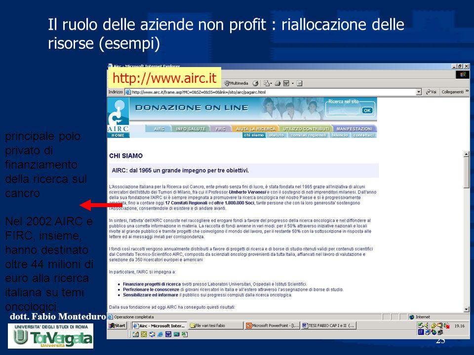 Il ruolo delle aziende non profit : riallocazione delle risorse (esempi)