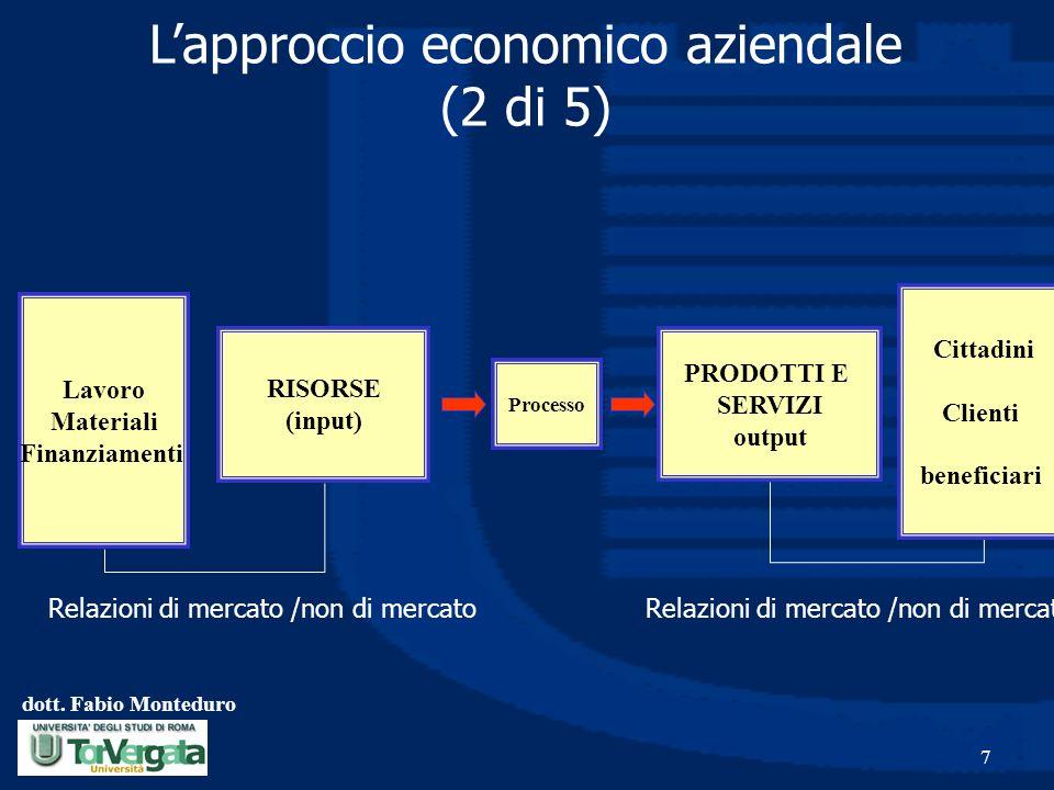 L'approccio economico aziendale (2 di 5)
