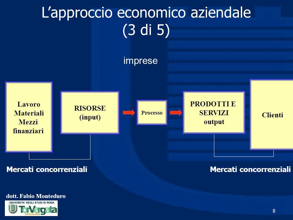 L'approccio economico aziendale (3 di 5)