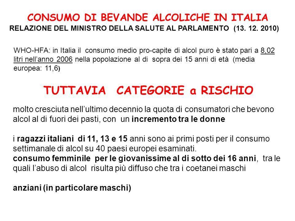 CONSUMO DI BEVANDE ALCOLICHE IN ITALIA TUTTAVIA CATEGORIE a RISCHIO