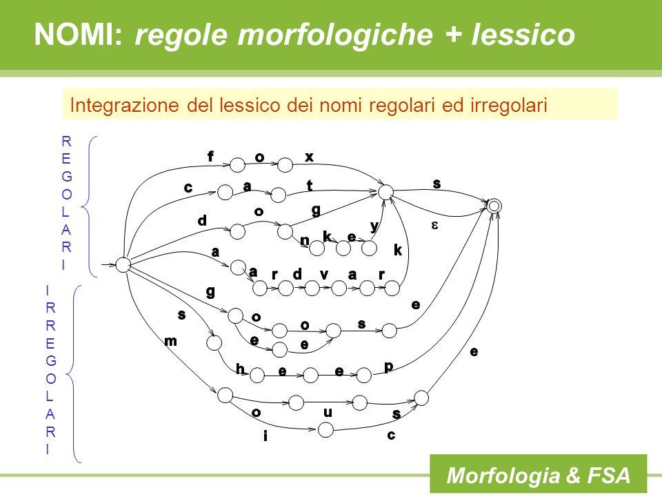 NOMI: regole morfologiche + lessico