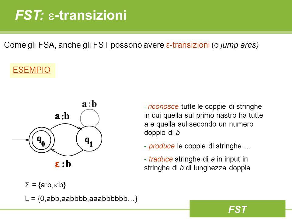 FST: -transizioni ε : : FST