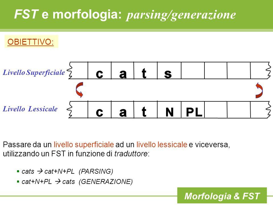 FST e morfologia: parsing/generazione