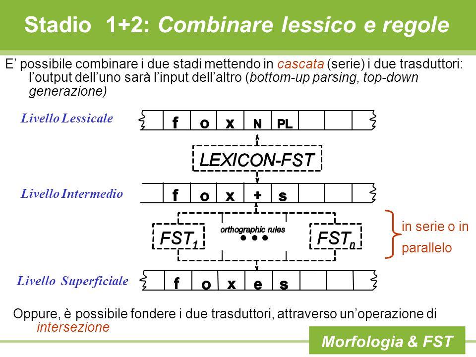 Stadio 1+2: Combinare lessico e regole