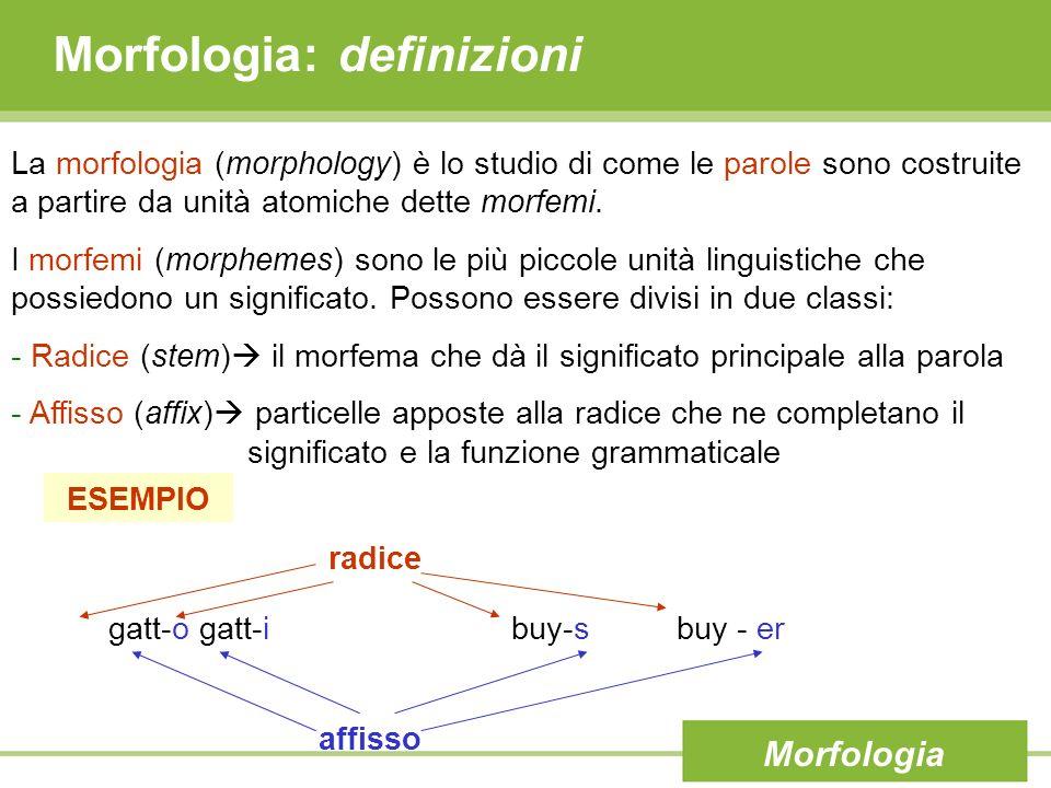 Morfologia: definizioni