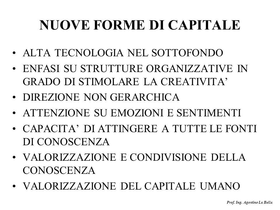 NUOVE FORME DI CAPITALE