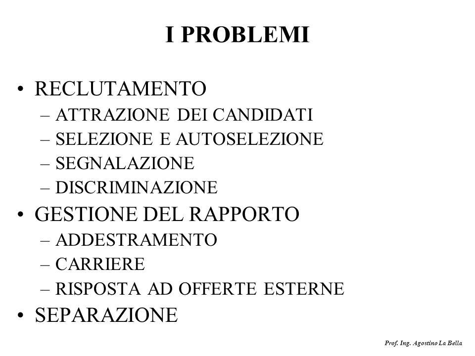 I PROBLEMI RECLUTAMENTO GESTIONE DEL RAPPORTO SEPARAZIONE