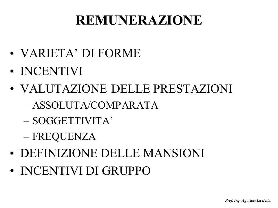 REMUNERAZIONE VARIETA' DI FORME INCENTIVI