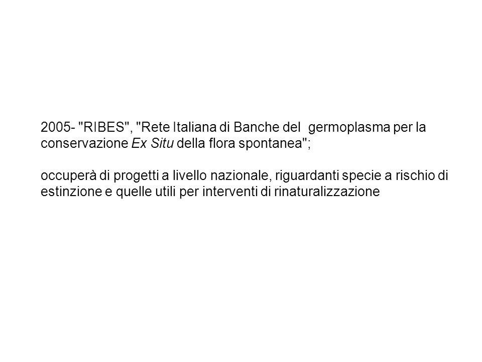 2005- RIBES , Rete Italiana di Banche del germoplasma per la