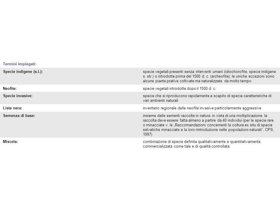 Termini impiegati: Specie indigene (s.l.):