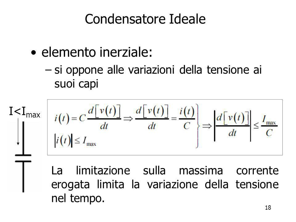 Condensatore Ideale elemento inerziale: