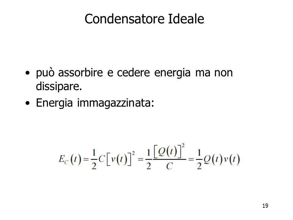 Condensatore Ideale può assorbire e cedere energia ma non dissipare.