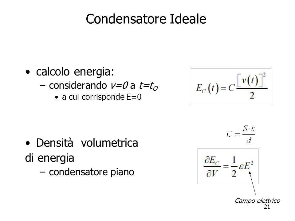 Condensatore Ideale calcolo energia: Densità volumetrica di energia