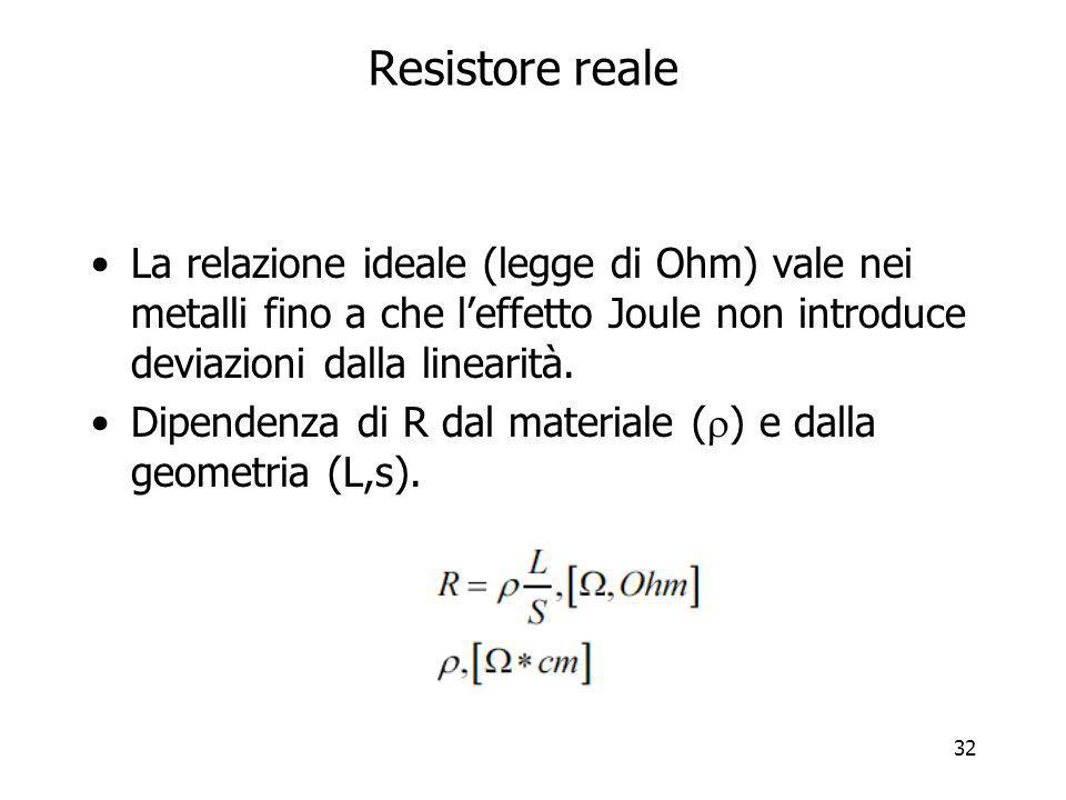 Resistore reale La relazione ideale (legge di Ohm) vale nei metalli fino a che l'effetto Joule non introduce deviazioni dalla linearità.