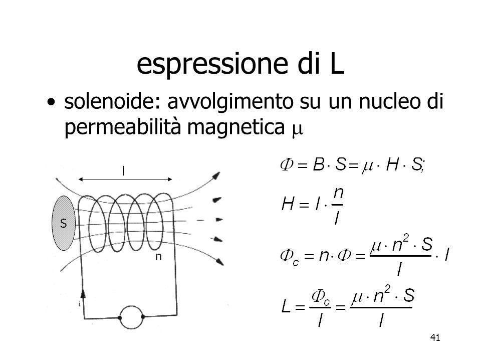 espressione di L solenoide: avvolgimento su un nucleo di permeabilità magnetica m l S n
