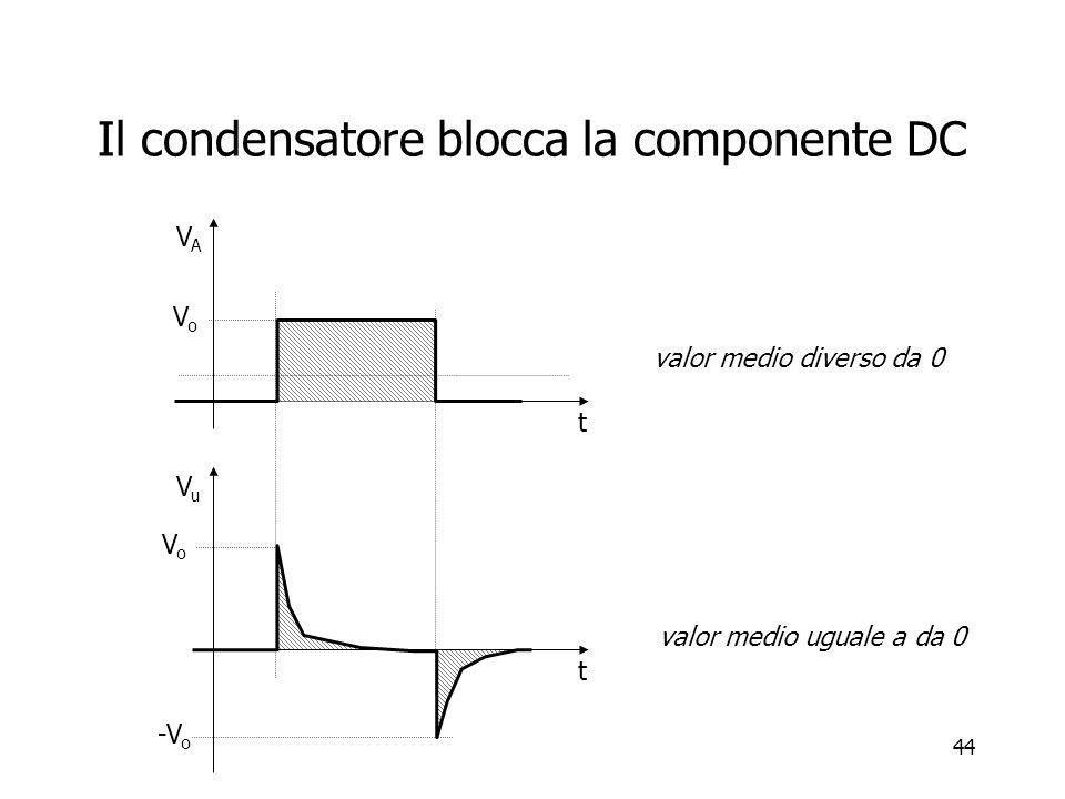 Il condensatore blocca la componente DC