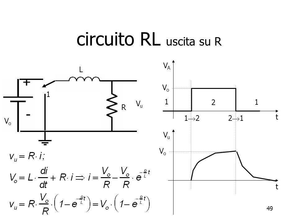 circuito RL uscita su R VA L Vo 1 1 Vu 2 1 R 12 21 t Vo Vu Vo t