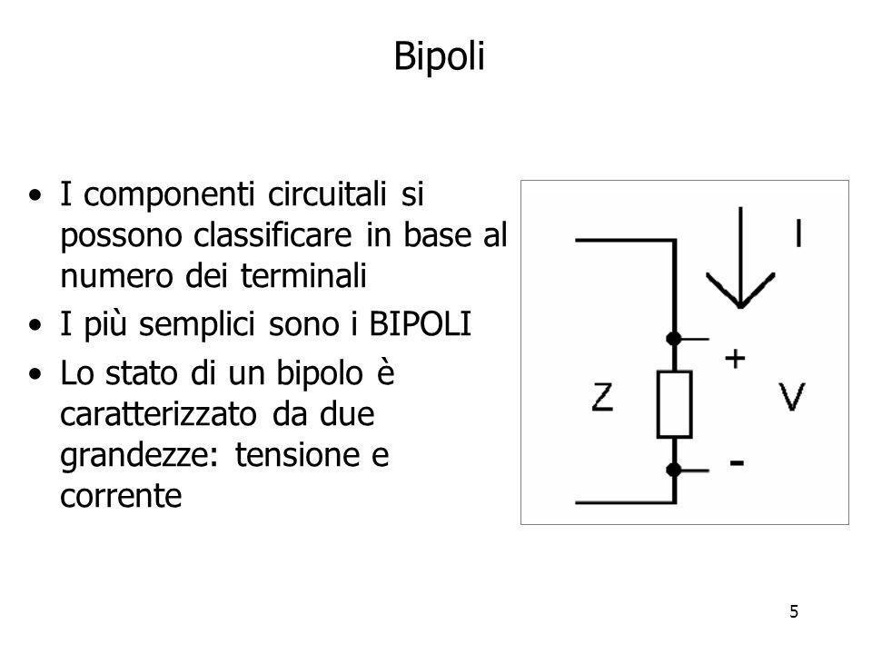 Bipoli I componenti circuitali si possono classificare in base al numero dei terminali. I più semplici sono i BIPOLI.