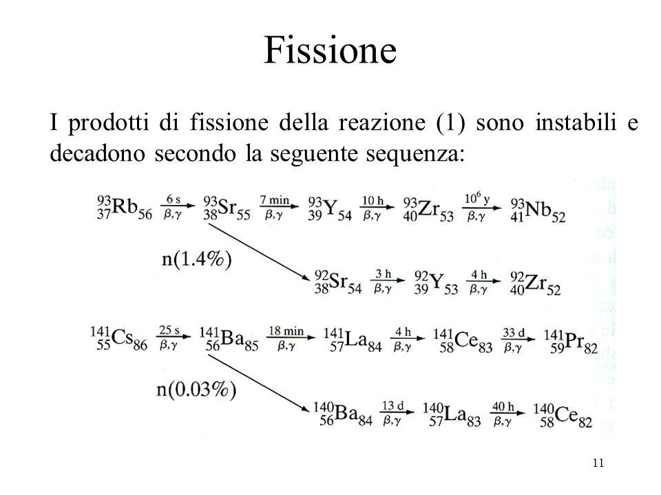 Fissione I prodotti di fissione della reazione (1) sono instabili e decadono secondo la seguente sequenza: