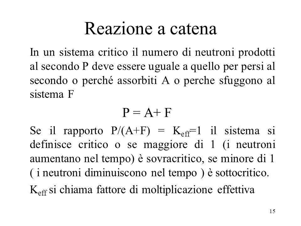 Reazione a catena P = A+ F