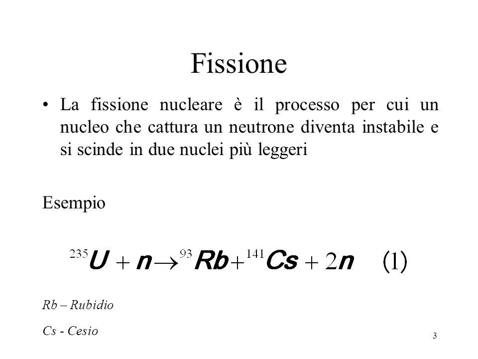 Fissione La fissione nucleare è il processo per cui un nucleo che cattura un neutrone diventa instabile e si scinde in due nuclei più leggeri.