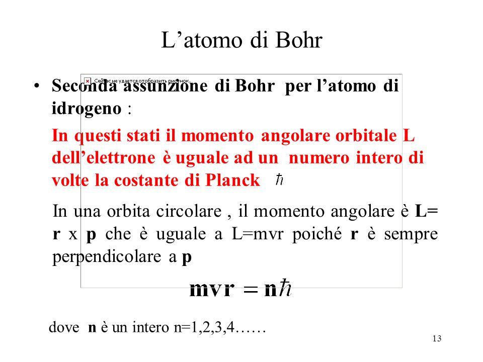 L'atomo di Bohr Seconda assunzione di Bohr per l'atomo di idrogeno :