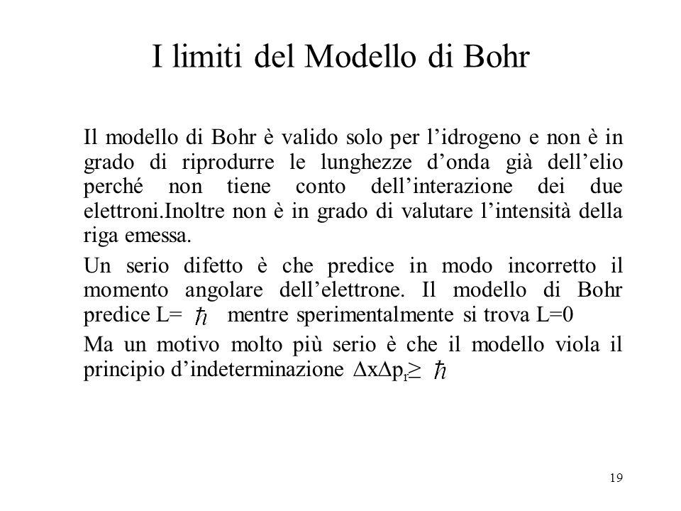 I limiti del Modello di Bohr