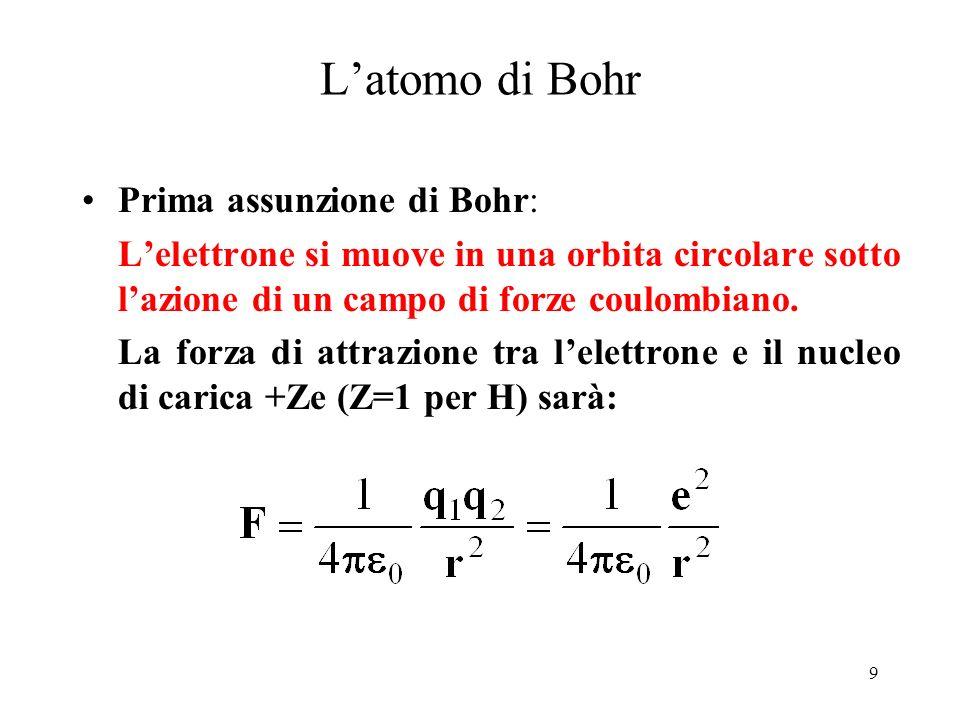 L'atomo di Bohr Prima assunzione di Bohr: