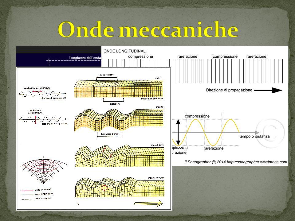 Onde meccaniche Si definiscono onde meccaniche quelle onde che per propagarsi necessitano di in mezzo materiale.