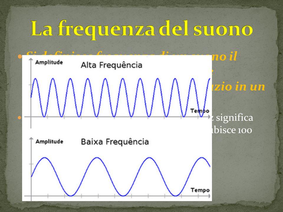 La frequenza del suono Si definisce frequenza di un suono il numero di lunghezze d'onda che attraversano un punto dello spazio in un secondo.