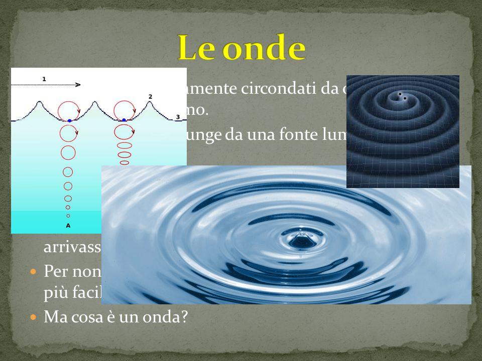 Le onde Noi siamo continuamente circondati da onde anche se non ce ne accorgiamo. La luce che ci raggiunge da una fonte luminosa è un onda.