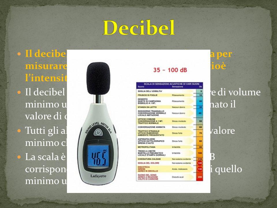 Decibel Il decibel è un unità di misura utilizzata per misurare il livello di pressione sonora(cioè l'intensità o volume del suono).