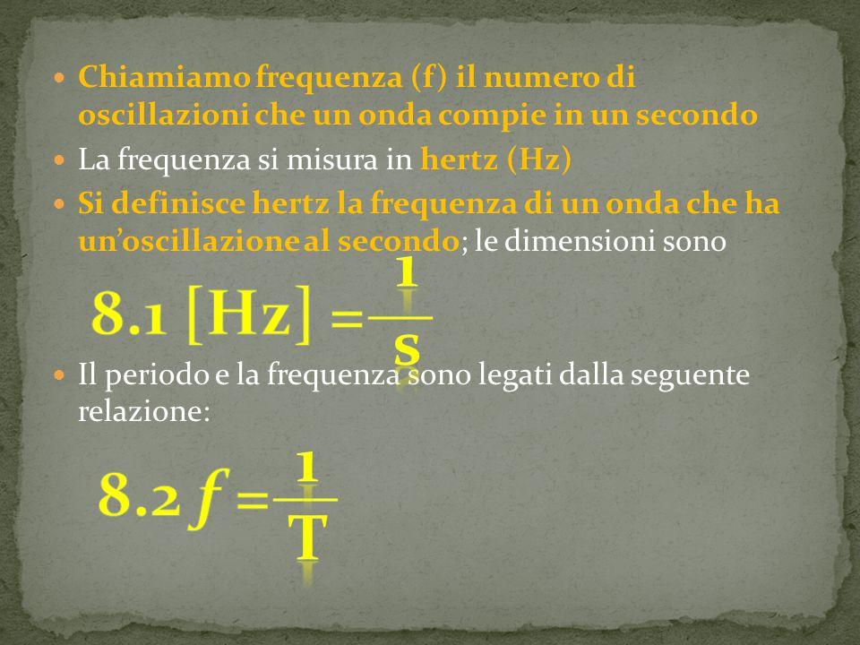 Chiamiamo frequenza (f) il numero di oscillazioni che un onda compie in un secondo