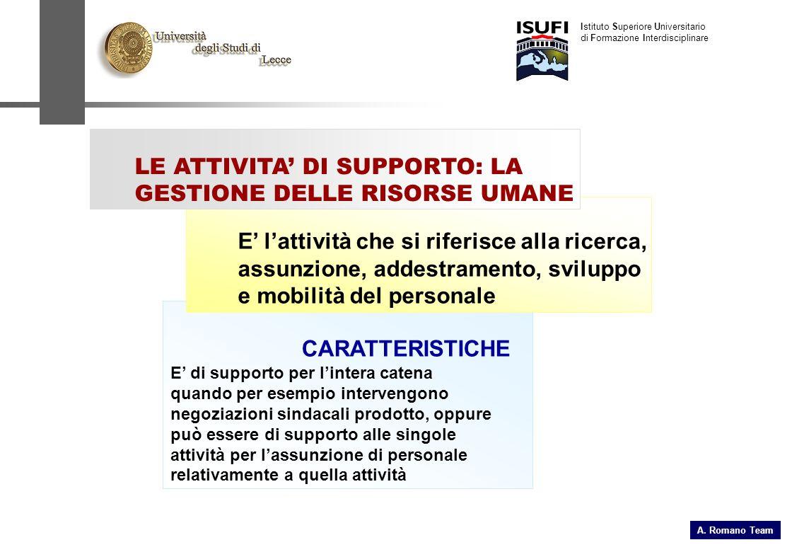 LE ATTIVITA' DI SUPPORTO: LA GESTIONE DELLE RISORSE UMANE