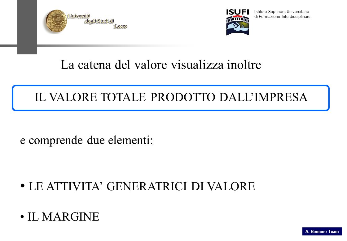 IL VALORE TOTALE PRODOTTO DALL'IMPRESA