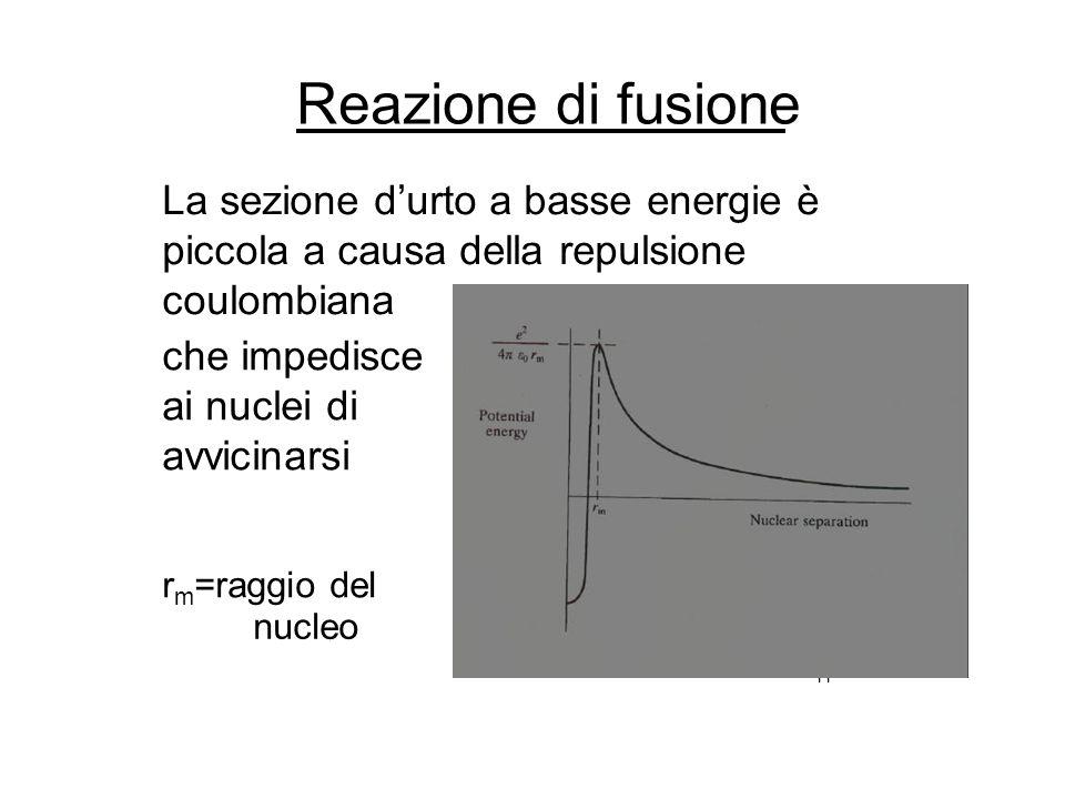 Reazione di fusioneLa sezione d'urto a basse energie è piccola a causa della repulsione coulombiana.