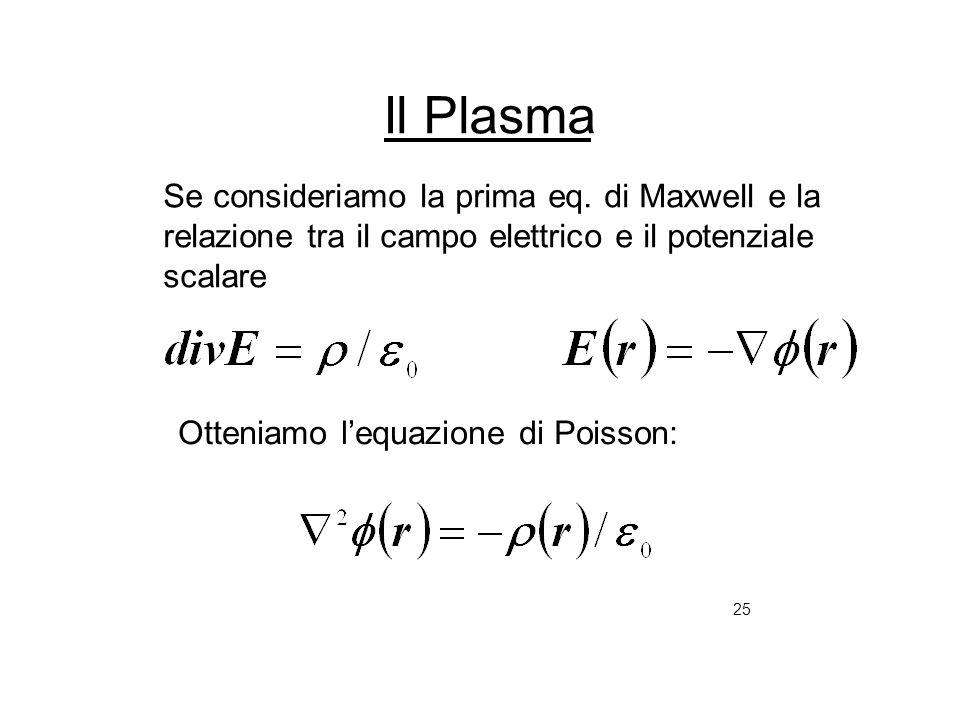 Il PlasmaSe consideriamo la prima eq. di Maxwell e la relazione tra il campo elettrico e il potenziale scalare.
