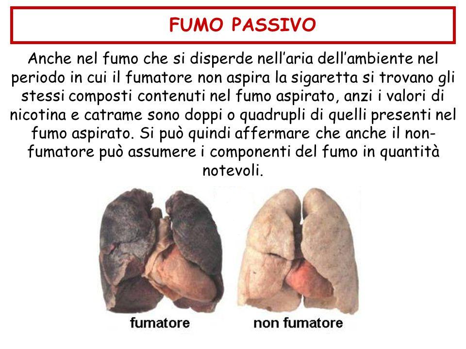 FUMO PASSIVO