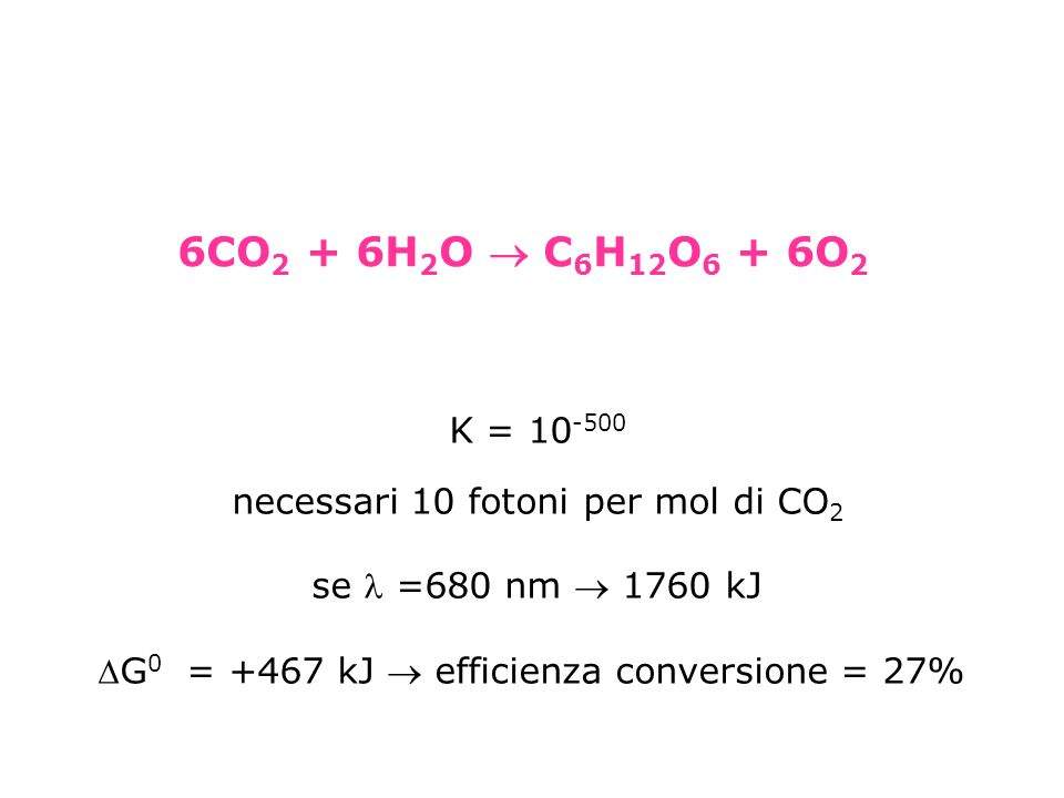 6CO2 + 6H2O  C6H12O6 + 6O2 K = 10-500. necessari 10 fotoni per mol di CO2. se  =680 nm  1760 kJ.