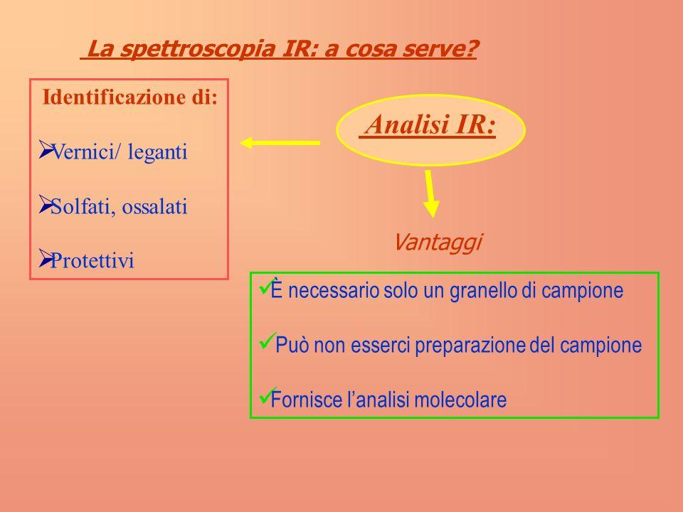 Analisi IR: La spettroscopia IR: a cosa serve Identificazione di: