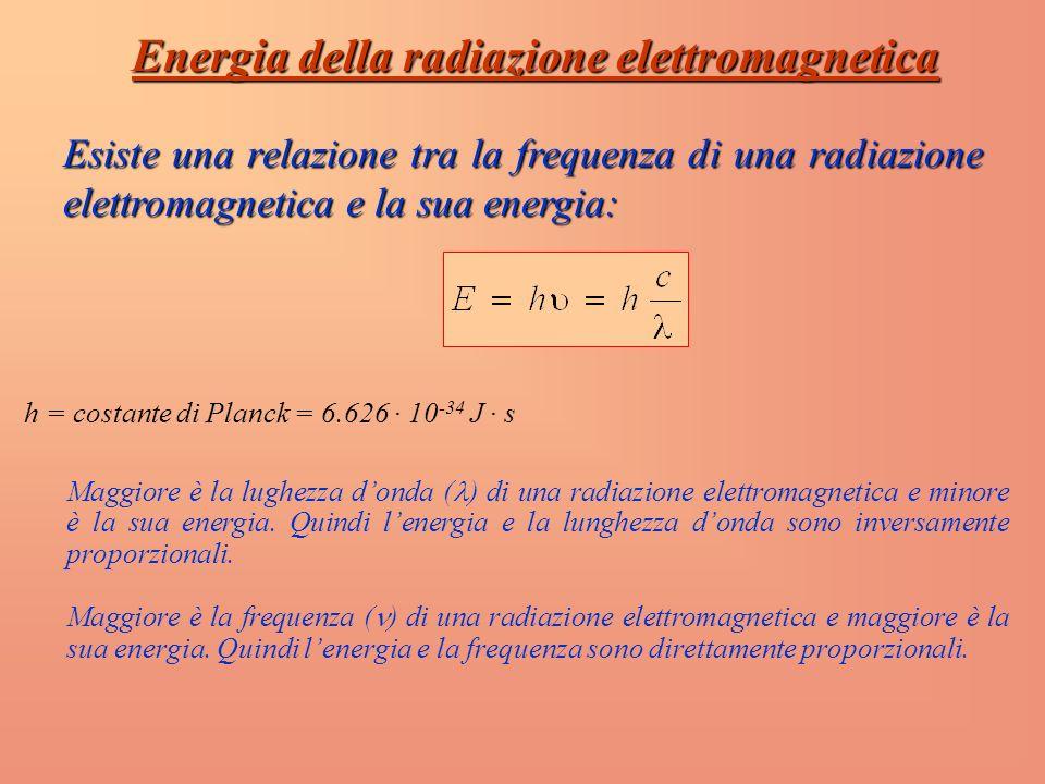 Energia della radiazione elettromagnetica
