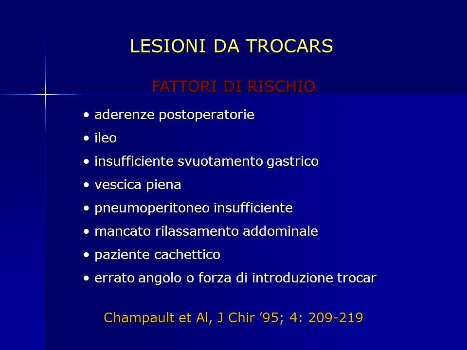 Champault et Al, J Chir '95; 4: 209-219